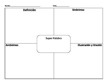 Vocabulary Frayer Model (Spanish)