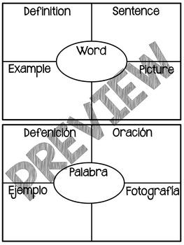 Vocabulary Frayer Model Worksheets