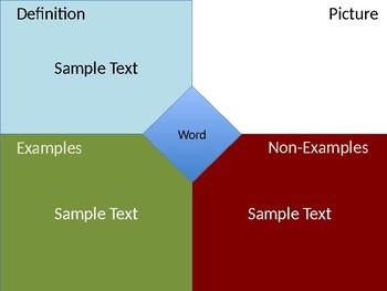 FREE Vocabulary Freyer Model Template