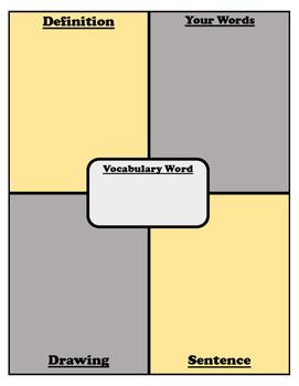 Vocabulary Fun Map