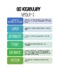 Vocabulary Games - GIS Based Terms