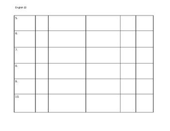 Vocabulary Glossary Chart