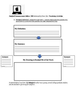 Vocabulary Graph Organizers/ Games  for Steve Jobs' Commencement Speech