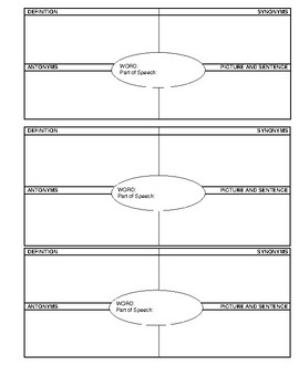 Vocabulary Graphic Organizer