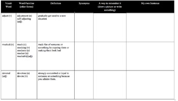 Vocabulary Graphic Organizer - Tuesday of the Other June