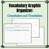 Vocabulary Graphic Organizer: Connotation and Denotation