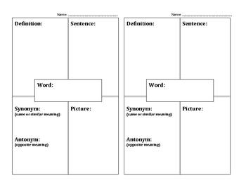 vocabulary words worksheet template - vocabulary graphic organizer create a vocabulary book