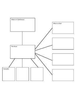 Vocabulary Graphic Organizer - Math