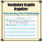 Vocabulary Graphic Organizer - Understanding Word Relationships
