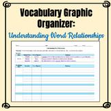 Vocabulary Graphic Organizer - Understanding Word Relationships