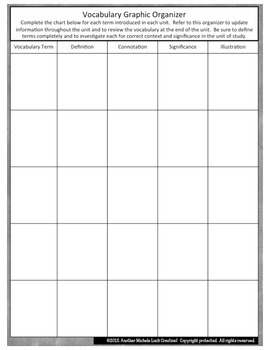 Vocabulary Graphic Organizer for ANY TOPIC!