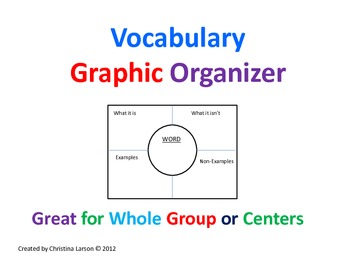 Vocabulary Graphic Organizer or Web