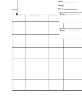 Vocabulary Graphic Organizer using Bloom's levels.