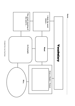 Vocabulary Graphic Organizer / web / any subject