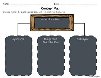 Vocabulary Graphic Organizers: A Digital Resource for Google Classroom