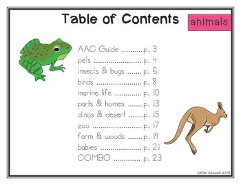 Vocabulary I Have Who Has (Perfect for AAC) - ANIMALS