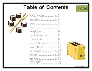 Vocabulary I Have Who Has (Perfect for AAC) - FOOD