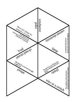 Vocabulary Jigsaw - Physical Science #1 (BCAMSC)