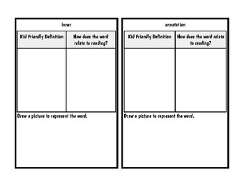 Vocabulary Jigsaw for Monitoring Comprehension & Annotations