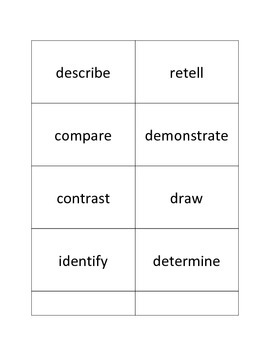 55 Common Core Critical Vocabulary with Synonym Cards