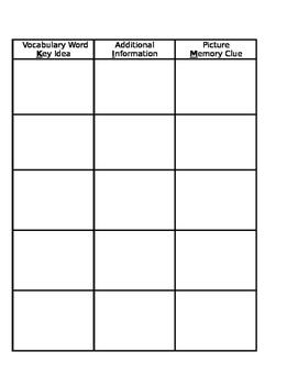 Vocabulary KIM Chart