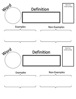 Vocabulary: Key Vocabulary Graphic Organizer