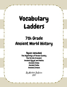 Vocabulary Ladders- Ancient History