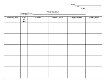 Vocabulary Lesson/Graphic Organizer - Generic