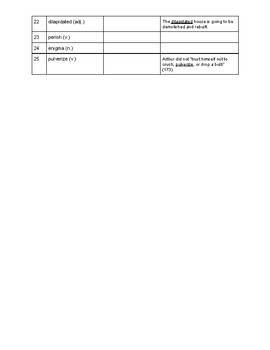 Vocabulary List & Voc Test: Pearsall's The Seventh Most Important Thing