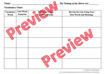 Vocabulary Lists and No Prep Activity for Shakespeare's The Taming of the Shrew