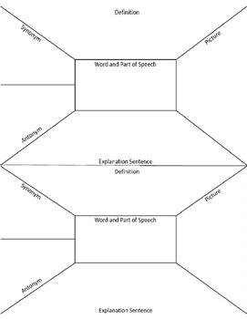 Vocabulary Log-Synonyms and Antonyms