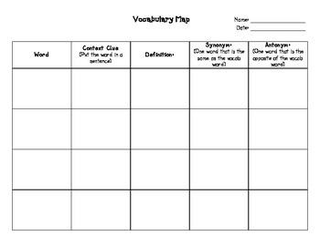 Vocabulary Map