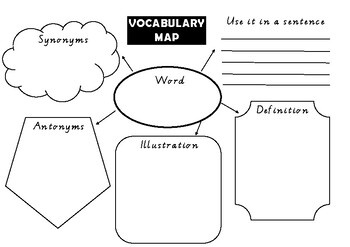 Vocabulary Map