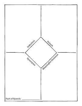 Vocabulary Map - Graphic Organizer
