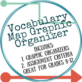 Vocabulary Map Graphic Organizers