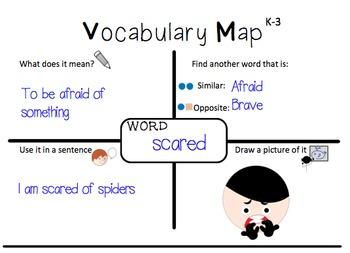 Vocabulary Map K-3