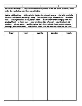Vocabulary - Marzano Approach2