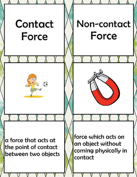 Work and Energy Vocabulary Matching Activity for TEKS 7.7A,B,C