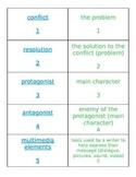 Vocabulary Memory