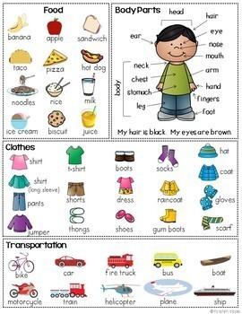 Vocabulary Mini Office - Australian Version