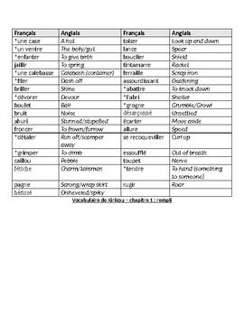 Vocabulary Notes sheet: Kirikou chapter 1