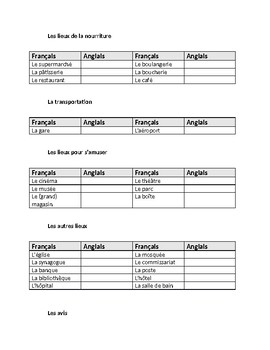 Vocabulary Notes sheet: comprehensive review (see description)