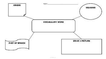 Vocabulary Organizer