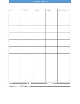 Vocabulary Organizer Template