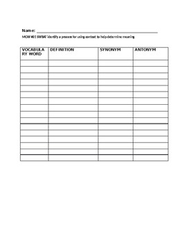 Vocabulary Organizer with Synonyms and Antonyms