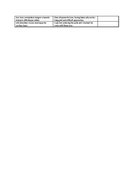 Vocabulary/ Phrase Study Sheet for Vergil's Aeneid, Book IV for AP Latin