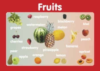 """Vocabulary Poster """" Fruits""""  in English. A3 size."""