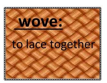 Vocabulary Posters: Grade 4 - Unit 6 Imagine It!