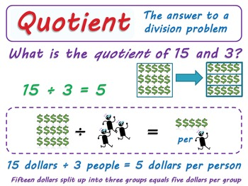 Vocabulary Posters: Sum, Difference, Product & Quotient