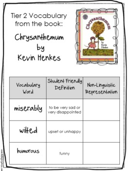 Vocabulary Posters, Word Cards & Student Sheets Aligned toText Talk Lessons